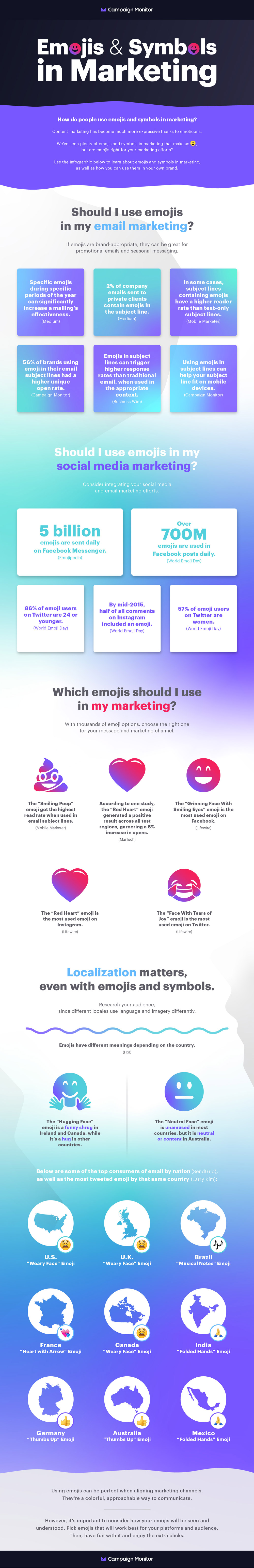 Emojis and Symbols in Marketing Infographic